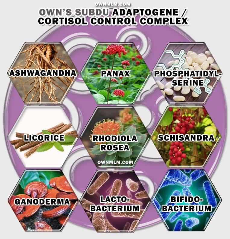 OWN'S SUBDU Adaptogene /  Cortisol Control Complex