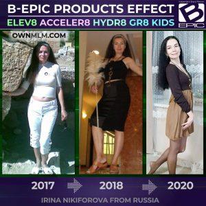 Elev8 ageless effect