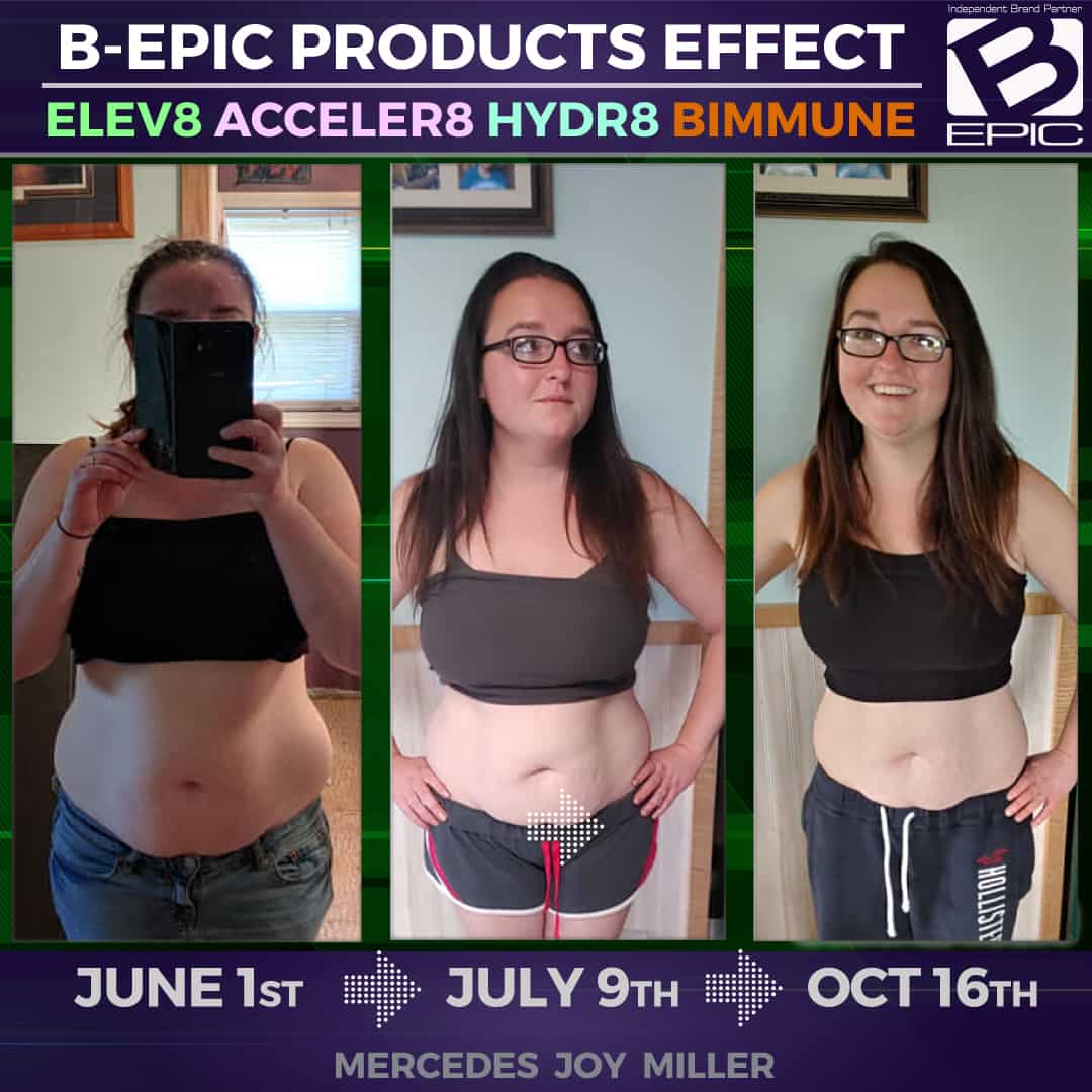 bepic Acceler8 for weight loss (pics with great slimming progress)